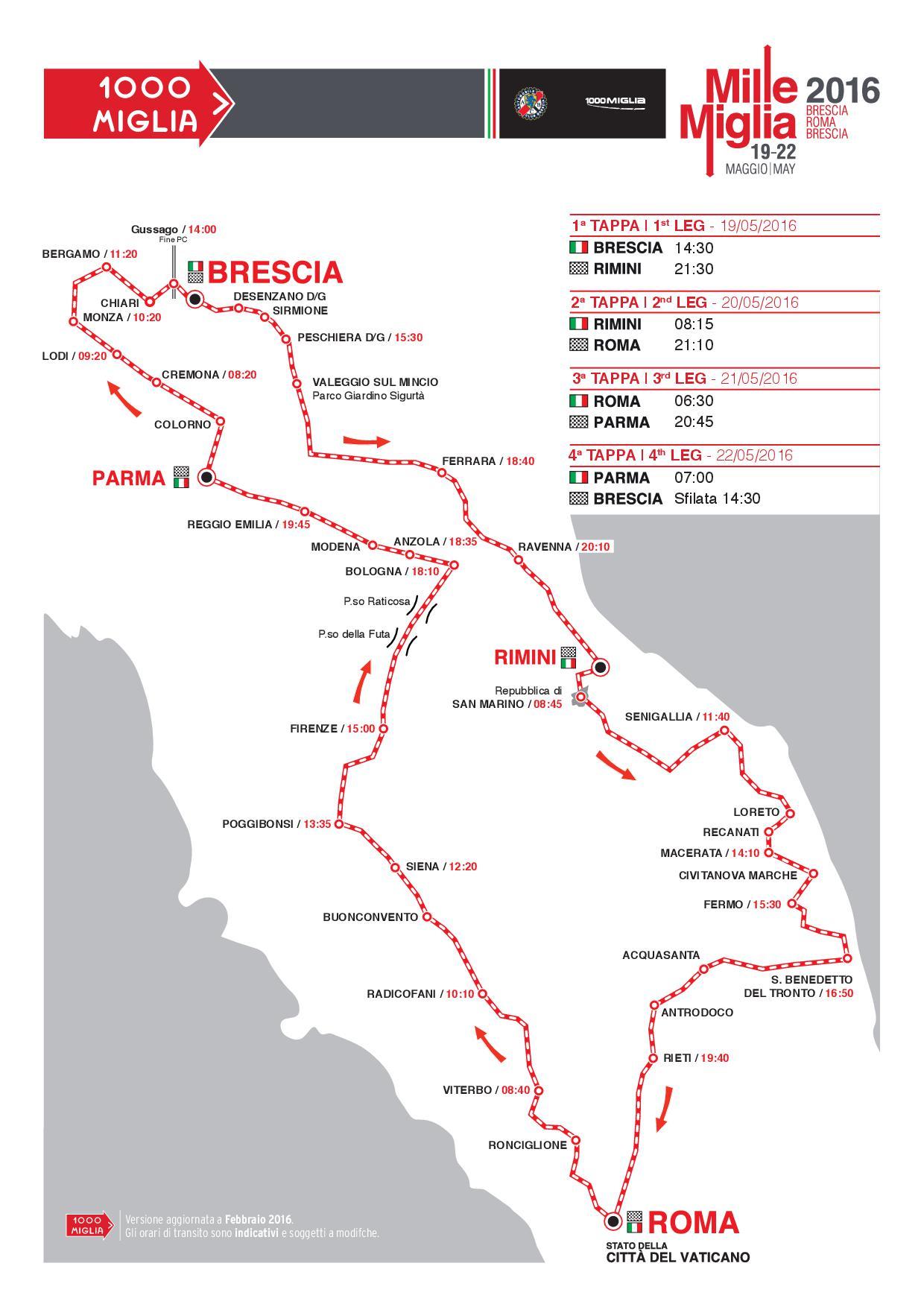 Parcours Mille Miglia 2016